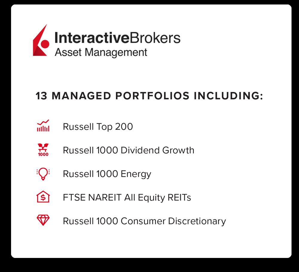 News@IBKR Marzo de 2018 Vol. 2 | Interactive Brokers