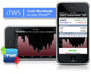 iTWS for the iPhone