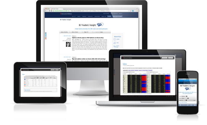 IB Traders' Insight