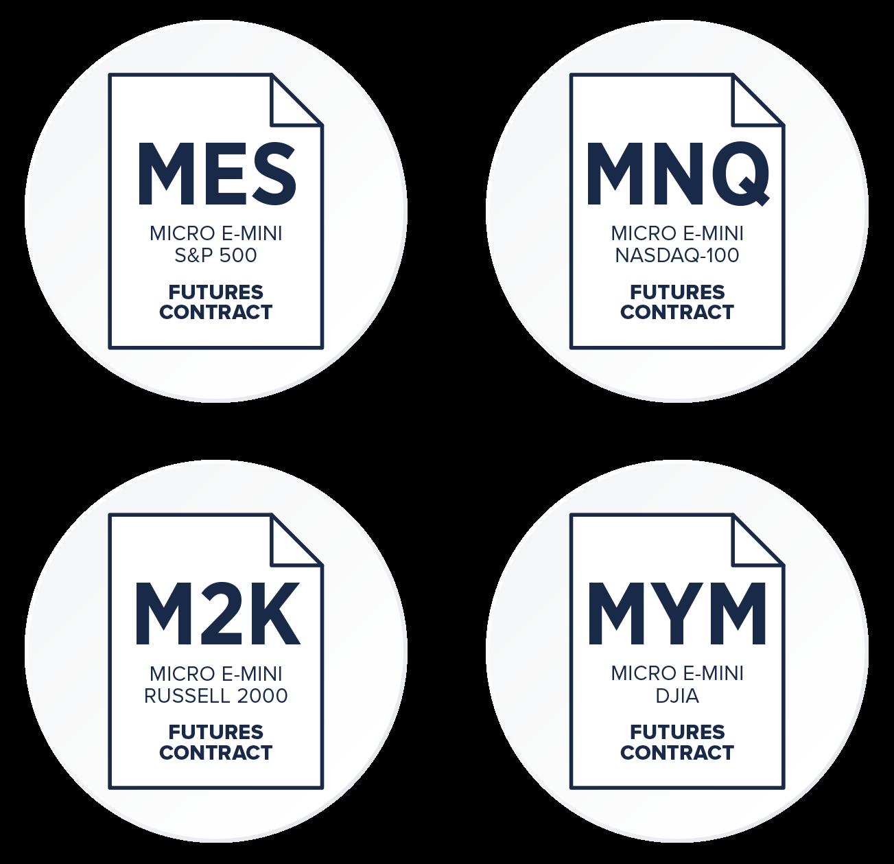 Micro E-mini Futures