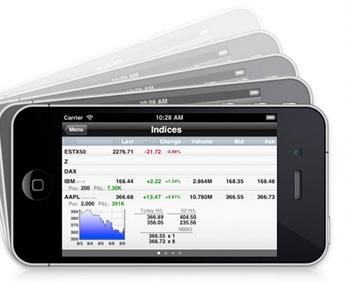Interactive brokers tws upgrade
