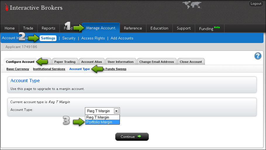 Interactive brokers options account requirements