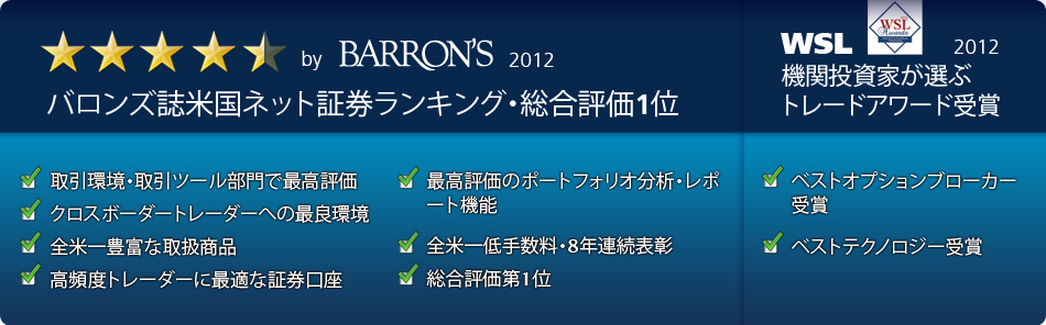 Rated - Best Online Broker by Barron's 2012