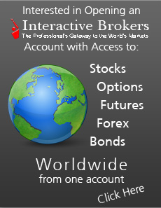 Interactive brokers etf cfd