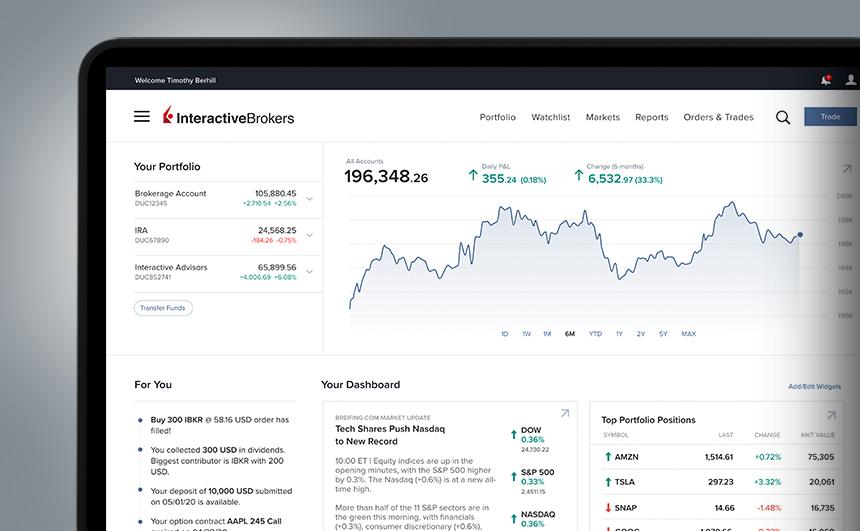TWS in versione demo per i conti individuali | Interactive Brokers Luxembourg SARL