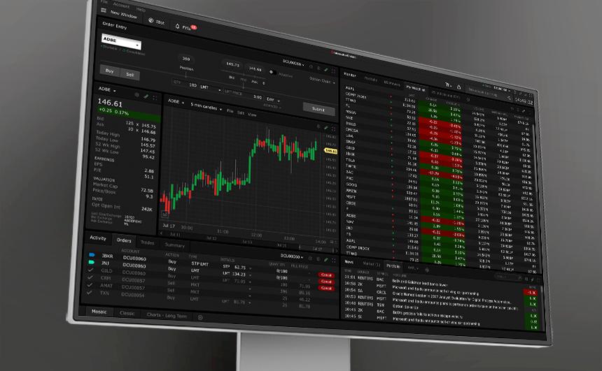 interactive brokers mac os